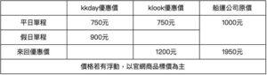 kkday和klook船票價格資訊