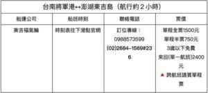 台南將軍港到澎湖東吉島船運資訊